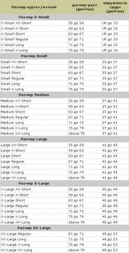 Соответствие Размеров Одежды