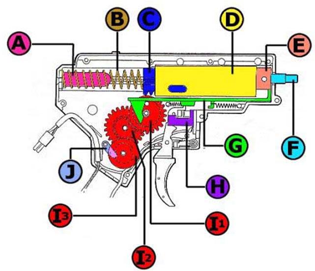 A: Направляющая пружины